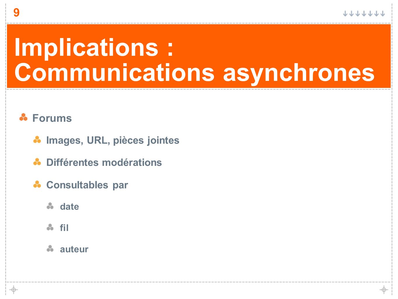 Implications : Communications asynchrones