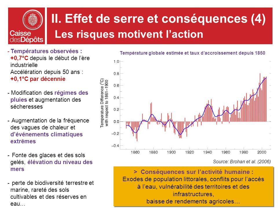 II. Effet de serre et conséquences (4) Les risques motivent l'action