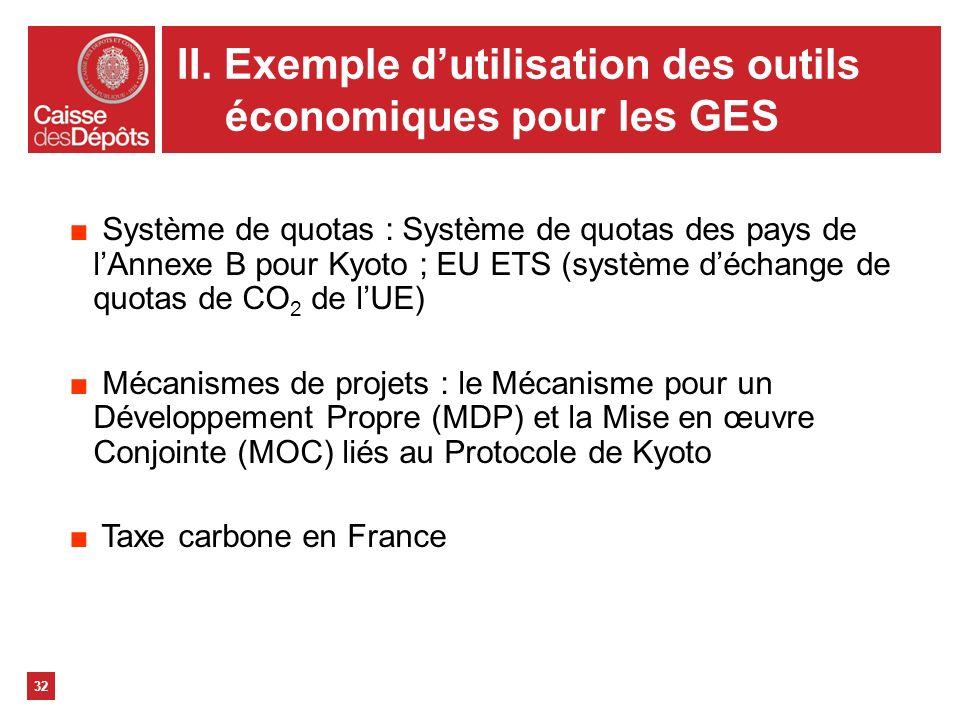 II. Exemple d'utilisation des outils économiques pour les GES