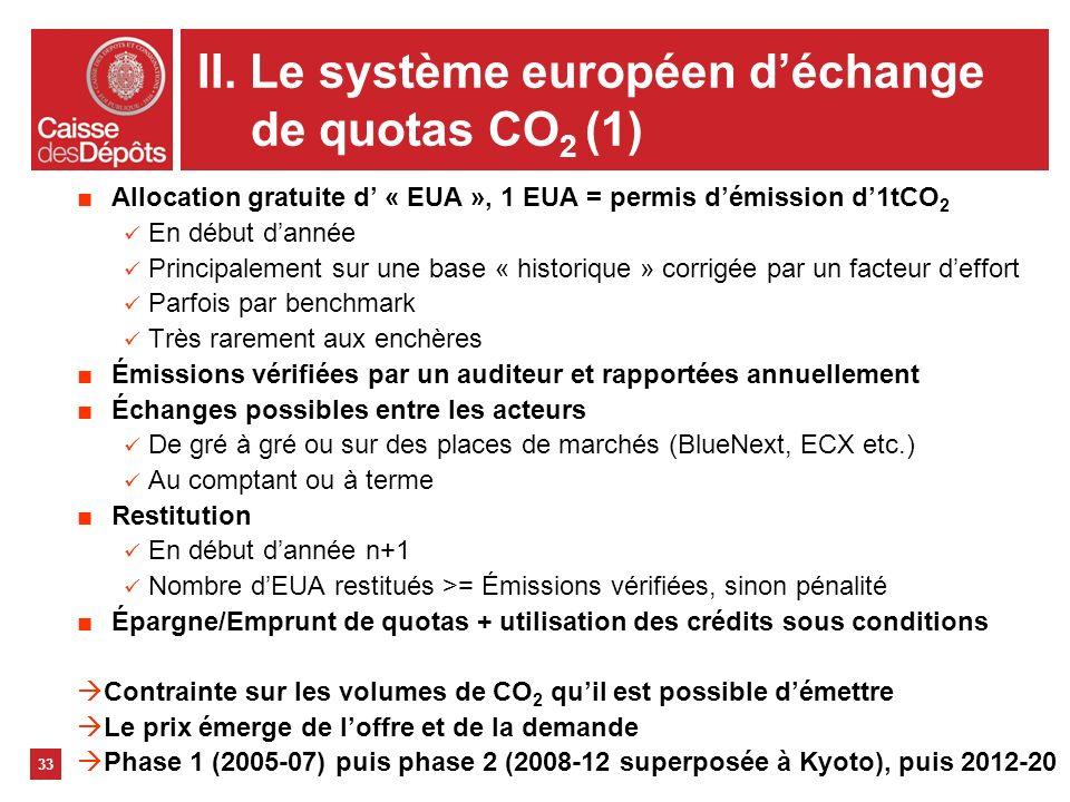 II. Le système européen d'échange de quotas CO2 (1)