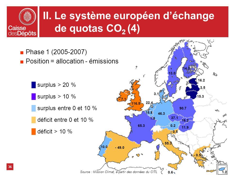 II. Le système européen d'échange de quotas CO2 (4)