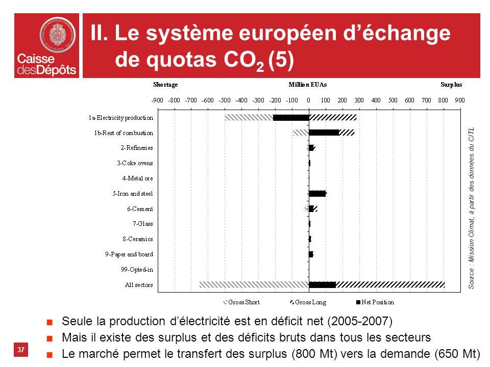 II. Le système européen d'échange de quotas CO2 (5)