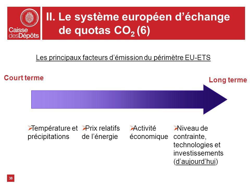 II. Le système européen d'échange de quotas CO2 (6)