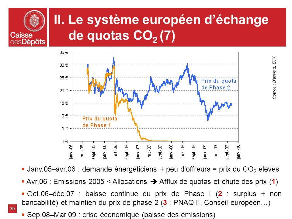 II. Le système européen d'échange de quotas CO2 (7)
