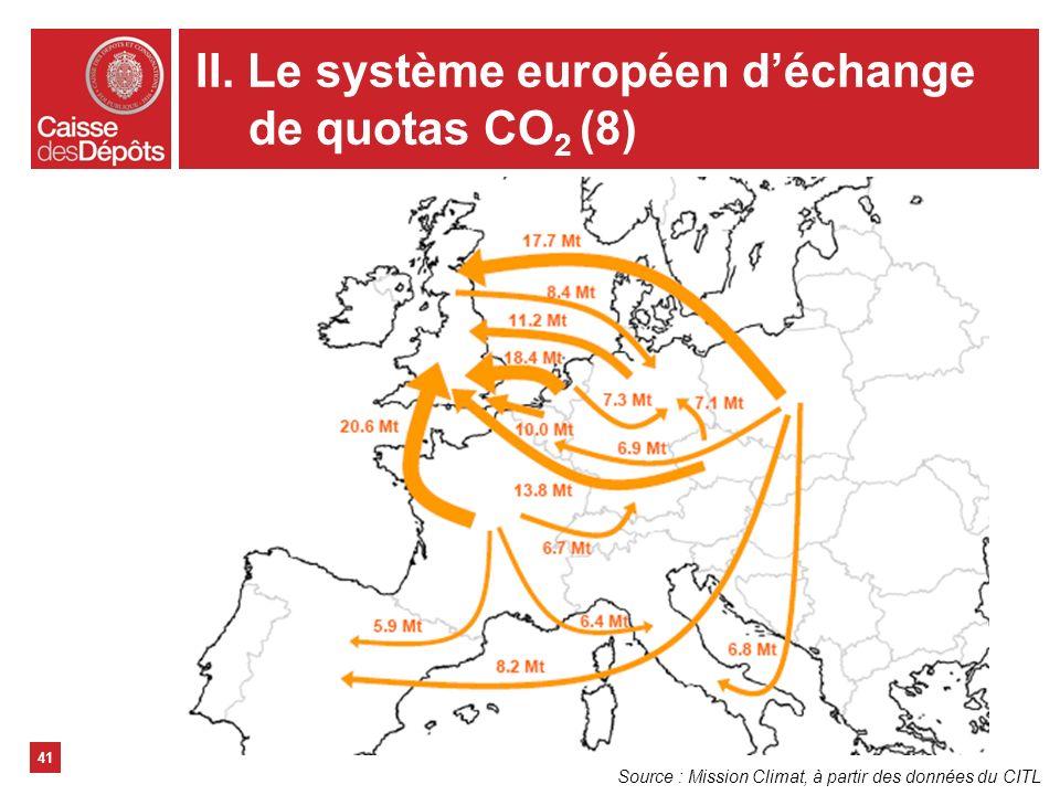 II. Le système européen d'échange de quotas CO2 (8)