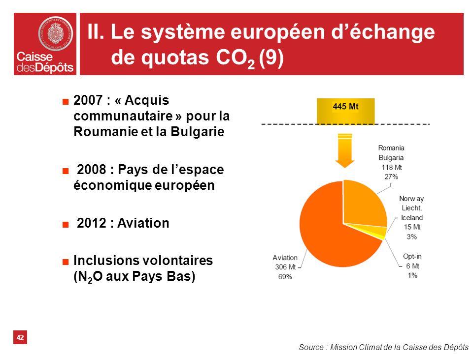 II. Le système européen d'échange de quotas CO2 (9)