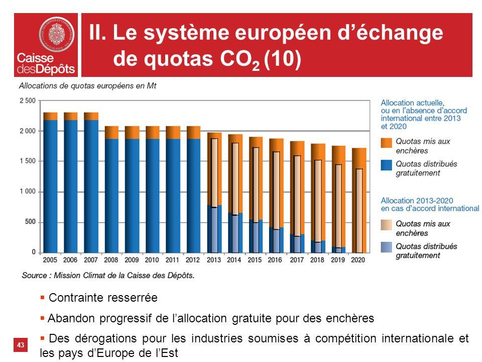 II. Le système européen d'échange de quotas CO2 (10)