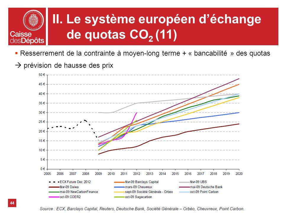 II. Le système européen d'échange de quotas CO2 (11)
