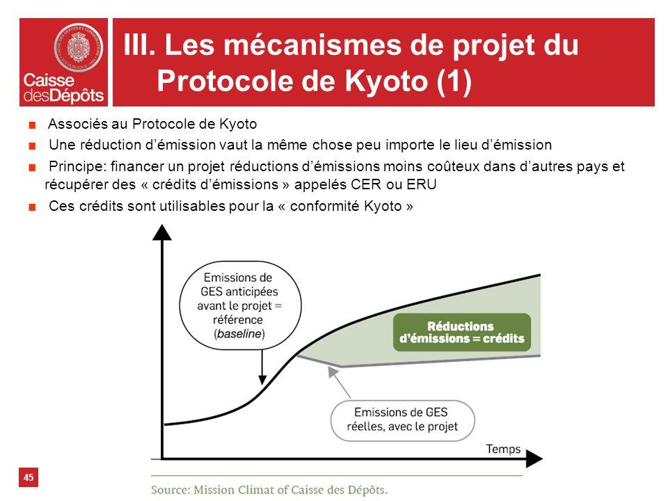III. Les mécanismes de projet du Protocole de Kyoto (1)