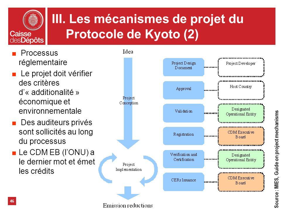 III. Les mécanismes de projet du Protocole de Kyoto (2)