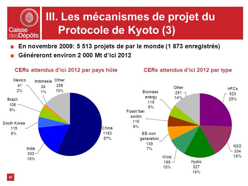 III. Les mécanismes de projet du Protocole de Kyoto (3)
