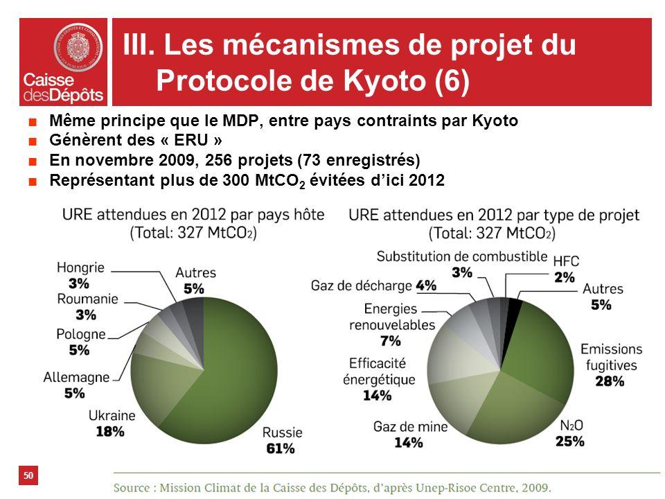 III. Les mécanismes de projet du Protocole de Kyoto (6)