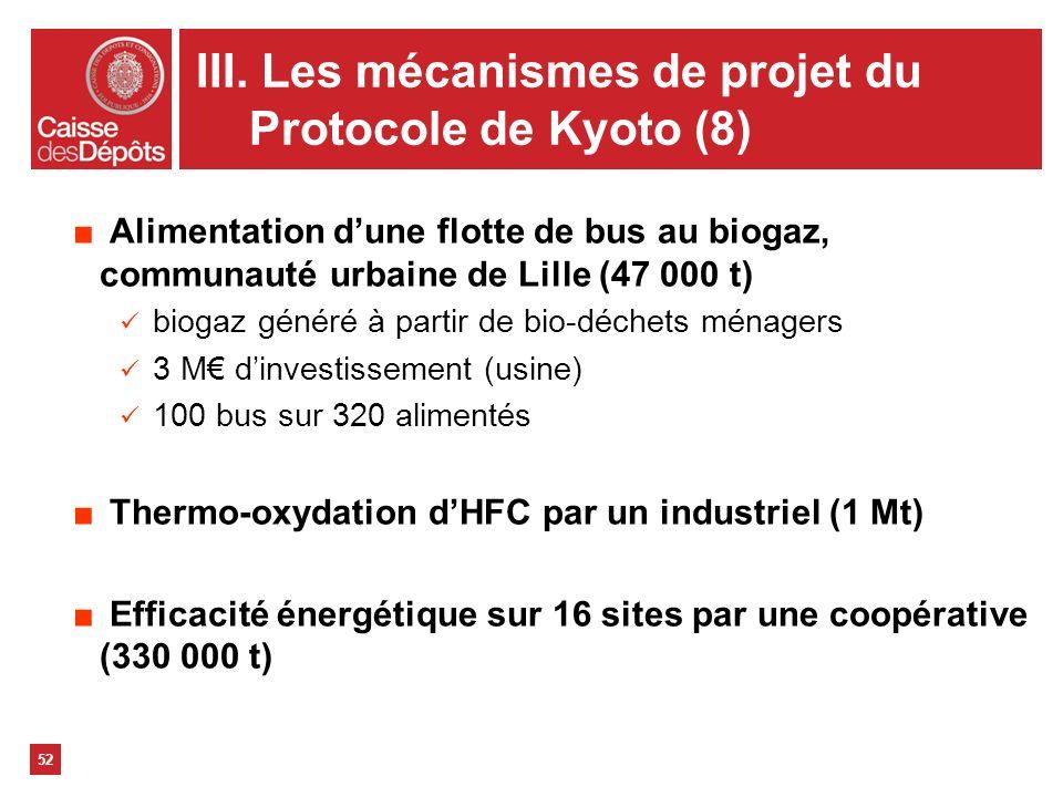 III. Les mécanismes de projet du Protocole de Kyoto (8)