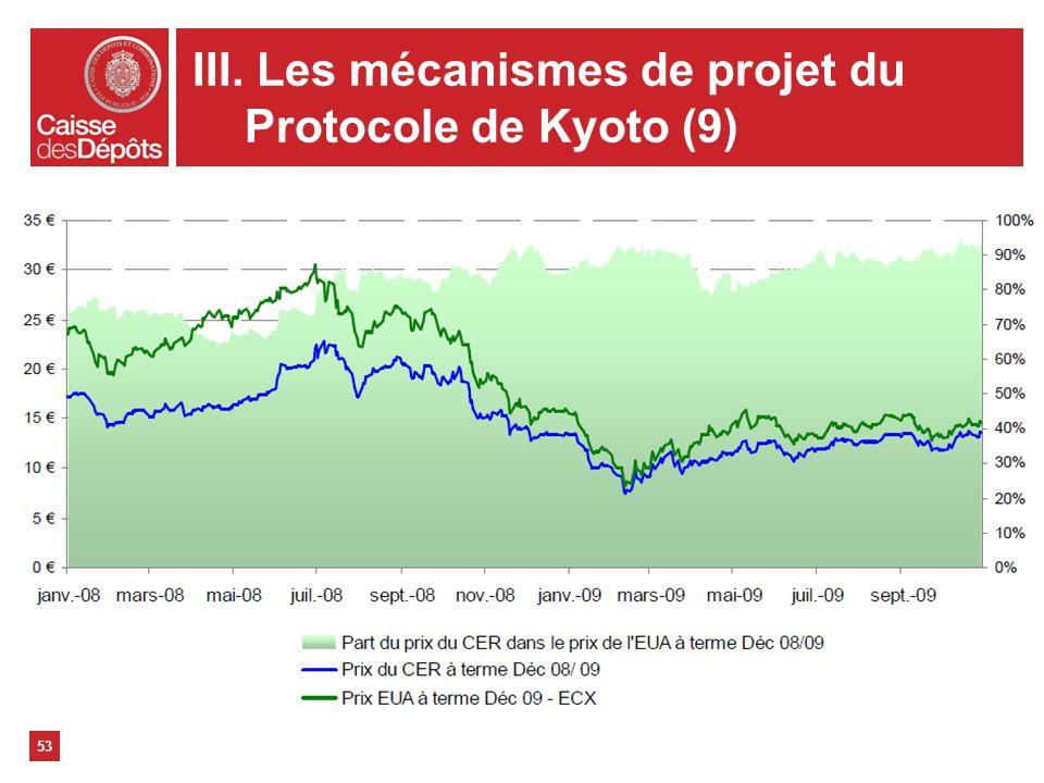 III. Les mécanismes de projet du Protocole de Kyoto (9)