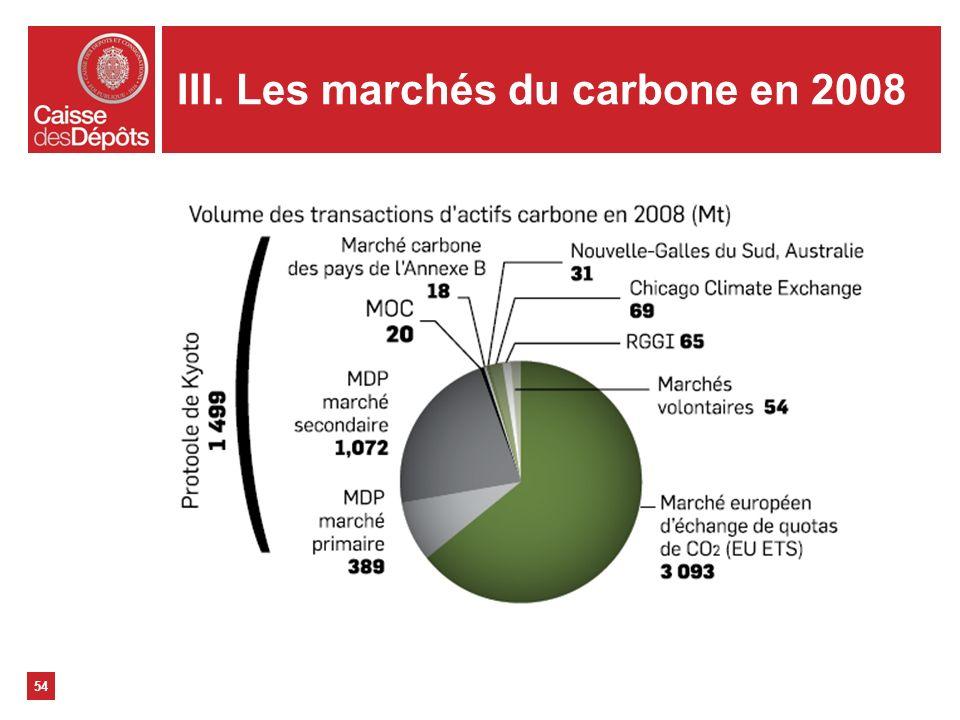 III. Les marchés du carbone en 2008