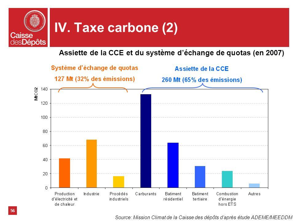IV. Taxe carbone (2)Assiette de la CCE et du système d'échange de quotas (en 2007) 56.