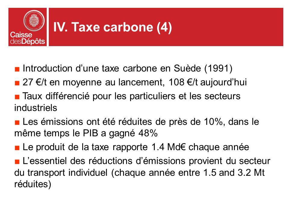 IV. Taxe carbone (4) Introduction d'une taxe carbone en Suède (1991)