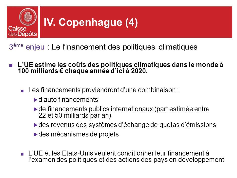 IV. Copenhague (4)3ème enjeu : Le financement des politiques climatiques.