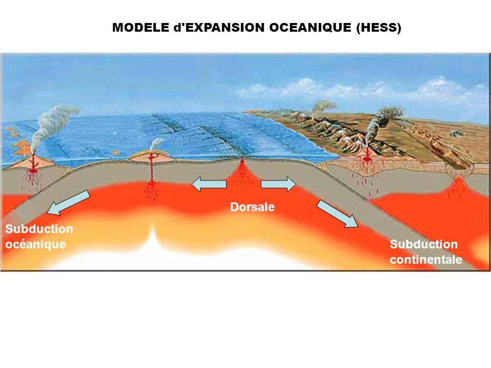 MODELE d EXPANSION OCEANIQUE (HESS)