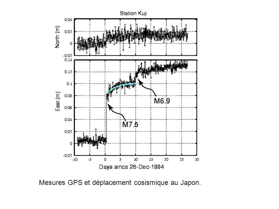 Mesures GPS et déplacement cosismique au Japon.