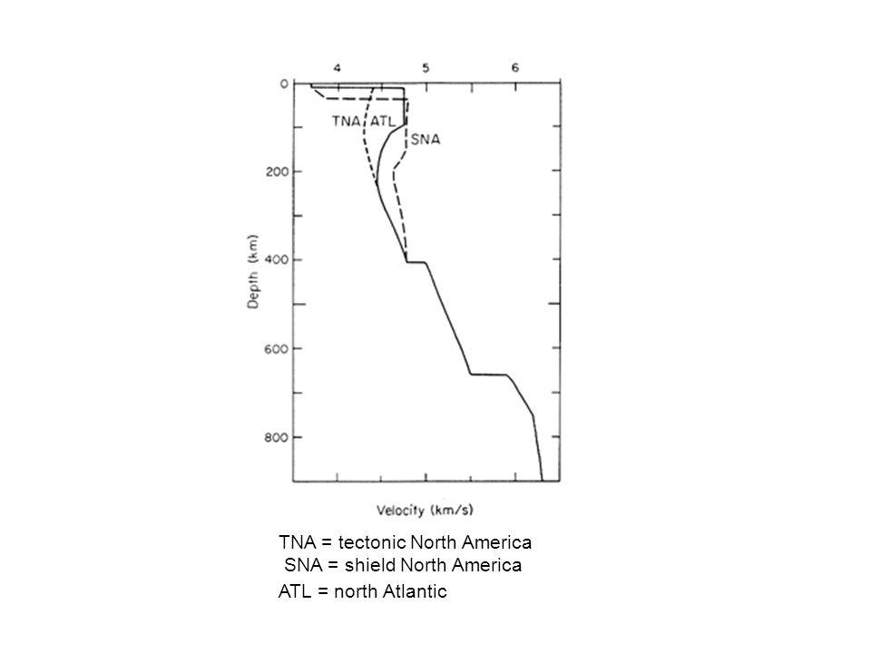 TNA = tectonic North America