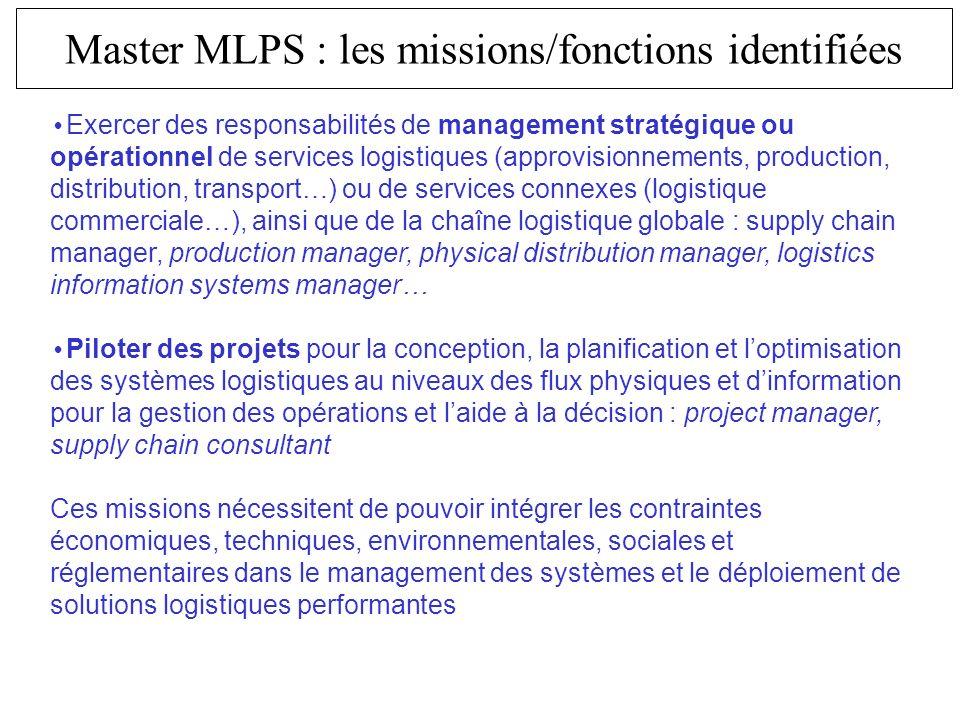 Master MLPS : les missions/fonctions identifiées