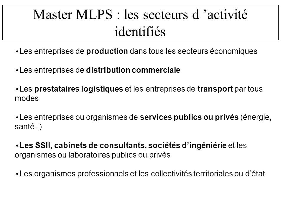 Master MLPS : les secteurs d 'activité identifiés