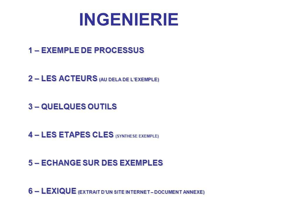 INGENIERIE 1 – EXEMPLE DE PROCESSUS
