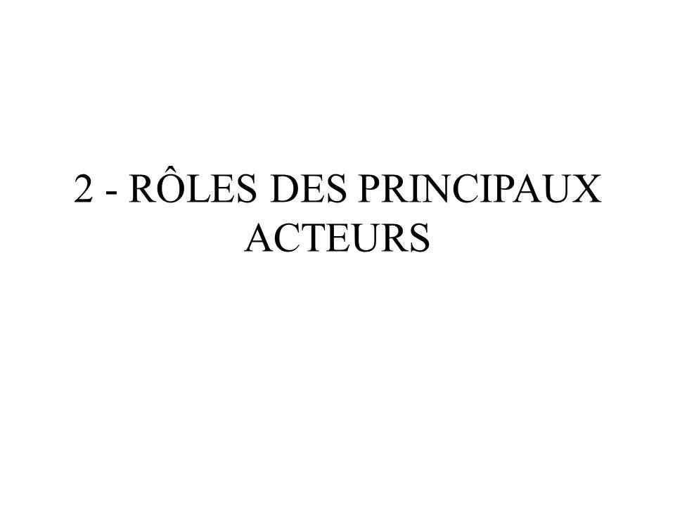 2 - RÔLES DES PRINCIPAUX ACTEURS