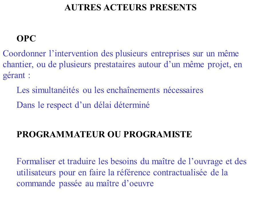AUTRES ACTEURS PRESENTS