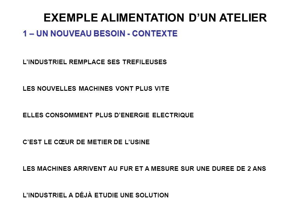 EXEMPLE ALIMENTATION D'UN ATELIER