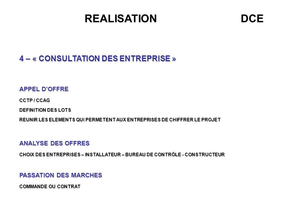 REALISATION DCE 4 – « CONSULTATION DES ENTREPRISE » APPEL D'OFFRE