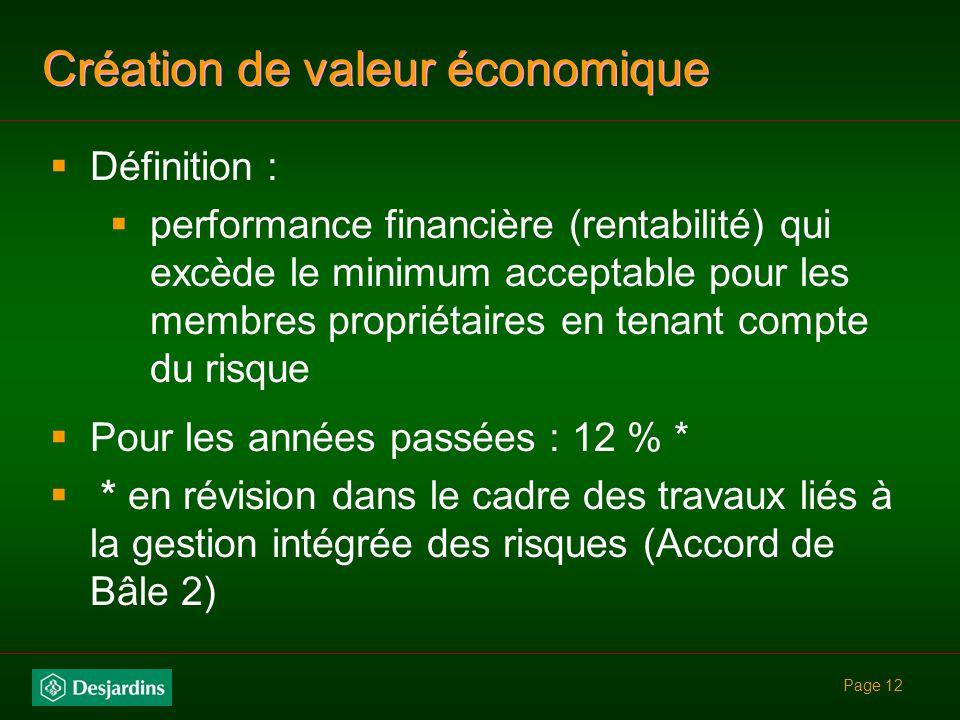 Création de valeur économique