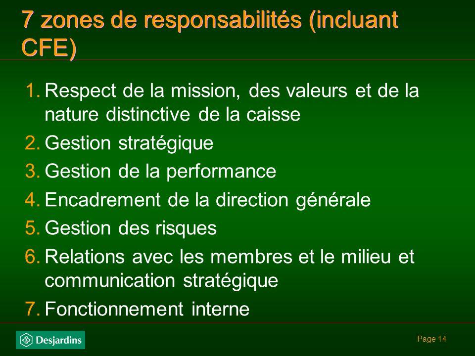 7 zones de responsabilités (incluant CFE)
