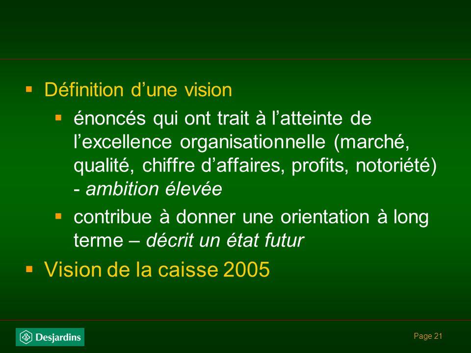 Vision de la caisse 2005 Définition d'une vision