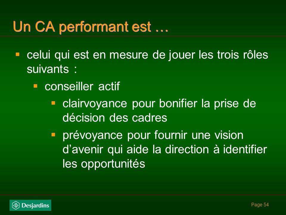 Un CA performant est … celui qui est en mesure de jouer les trois rôles suivants : conseiller actif.