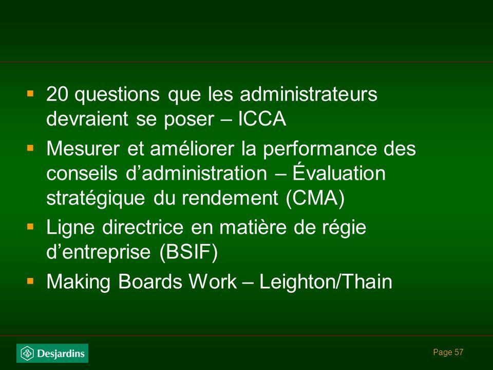 20 questions que les administrateurs devraient se poser – ICCA