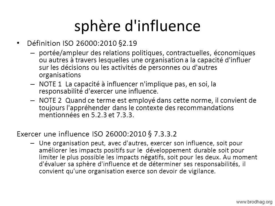 sphère d influence Définition ISO 26000:2010 §2.19