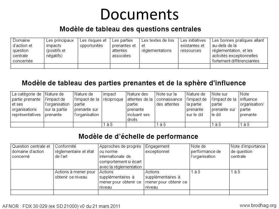 Documents Modèle de tableau des questions centrales