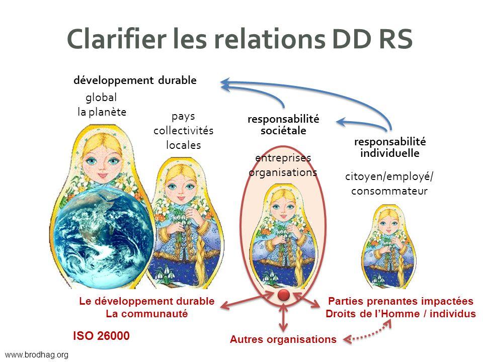 Clarifier les relations DD RS