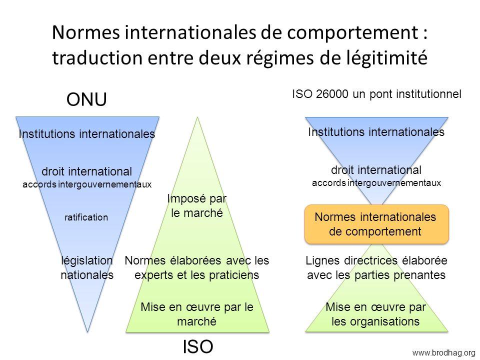 Normes internationales de comportement : traduction entre deux régimes de légitimité