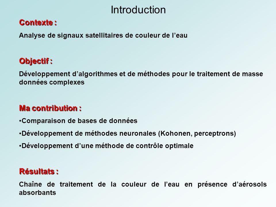 Introduction Contexte : Objectif : Ma contribution : Résultats :