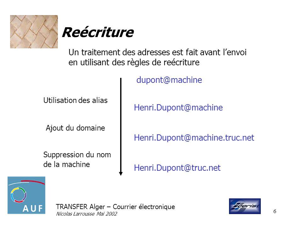 Reécriture Un traitement des adresses est fait avant l'envoi en utilisant des règles de reécriture.