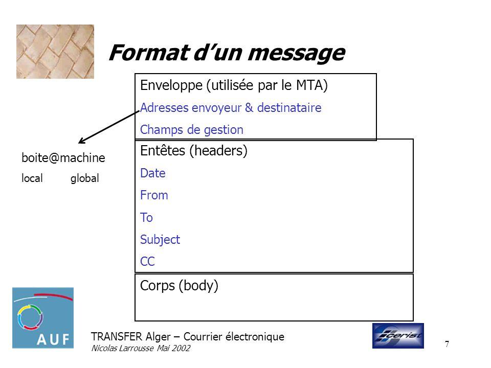 Format d'un message Enveloppe (utilisée par le MTA) Entêtes (headers)