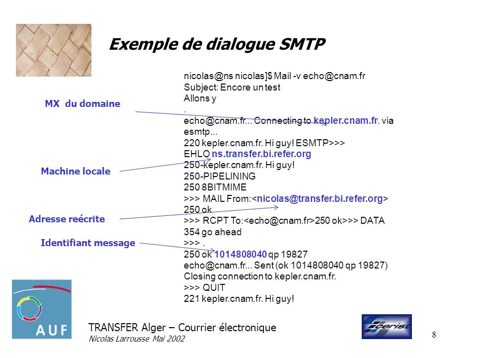 Exemple de dialogue SMTP
