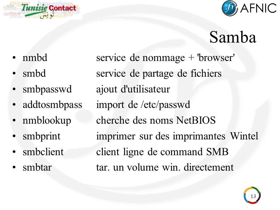 Samba nmbd service de nommage + browser