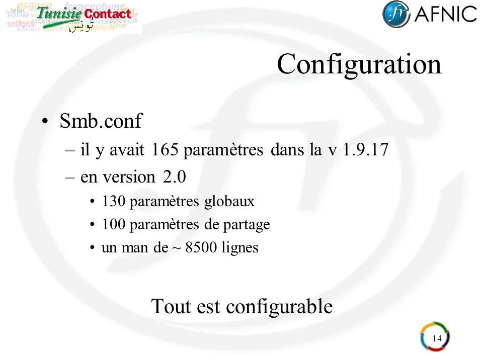 Configuration Smb.conf Tout est configurable