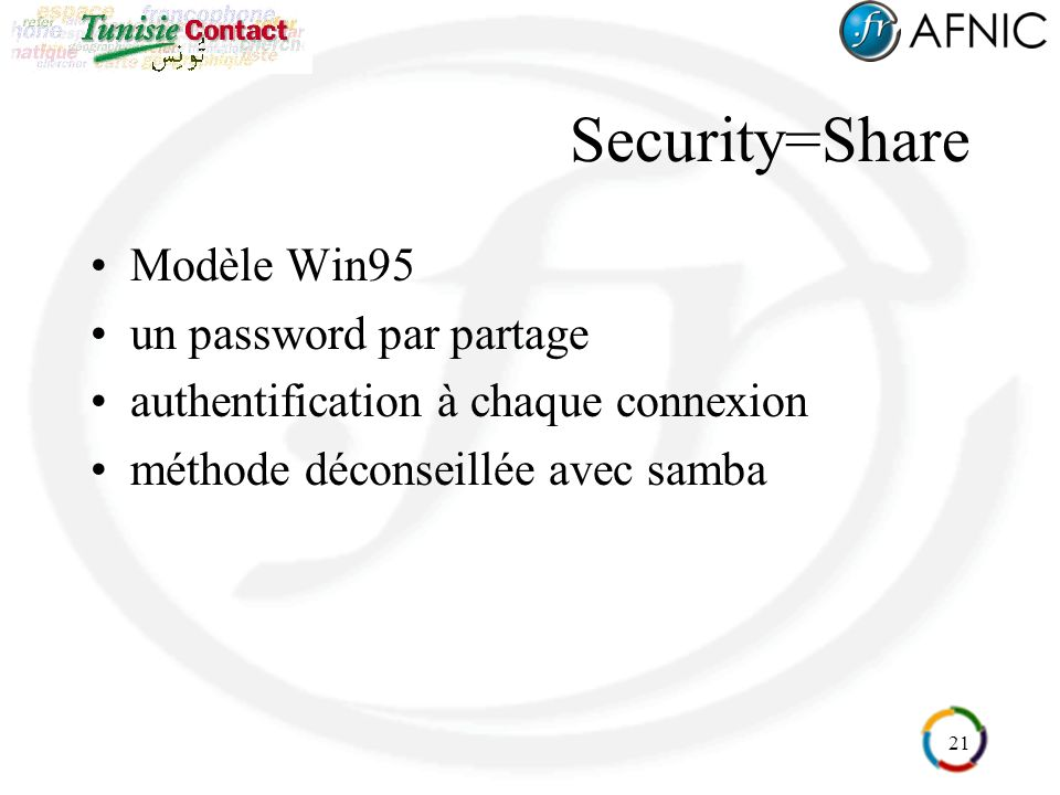 Security=Share Modèle Win95 un password par partage