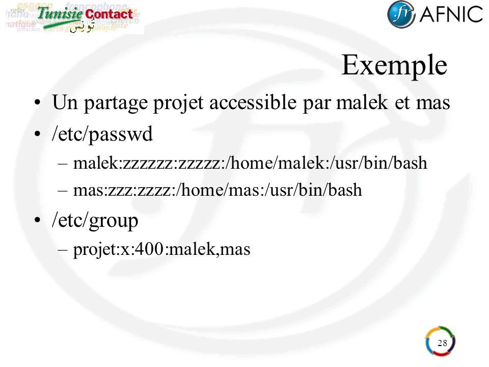 Exemple Un partage projet accessible par malek et mas /etc/passwd