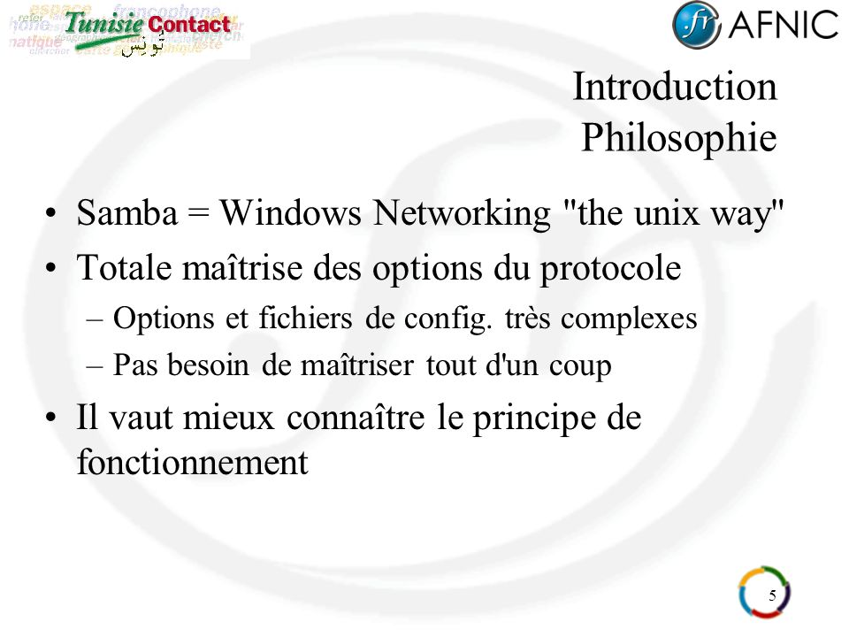 Introduction Philosophie